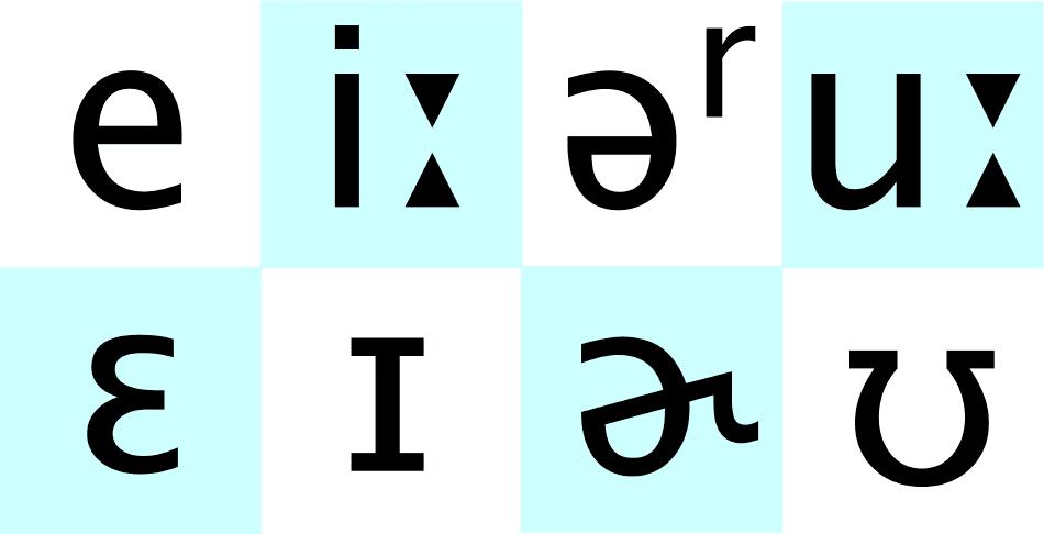 variety-of-english-vowel-ipa